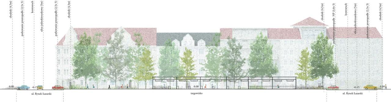 pracownia architektury krajobrazu Rynek Łazarskiego